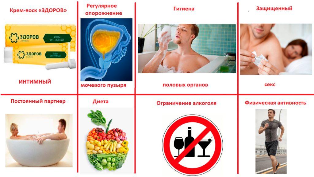 Крем интимный «ЗДОРОВ» от простатита